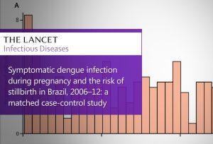 19 09 lancet infectious disease